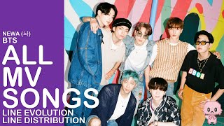 [LIVE VER.] BTS (방탄소년단) - ALL MV SONGS (DEC/2020) [Line Evolution/Line Distribution]