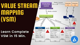 Value Stream Mapping VSM  Knowledge and Practical Implementation PART 02