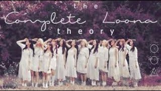 (Twinfish Reuploaded) ☾ The COMPLETE Loona Theory - Every Video Analyzed (Part 1): Introduction ✧