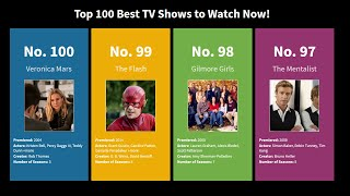 Top 100 Best TV Shows to Watch Now!