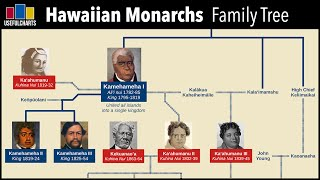 Hawaiian Monarchs Family Tree