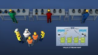 Lean Manufacturing - Value Stream Mapping